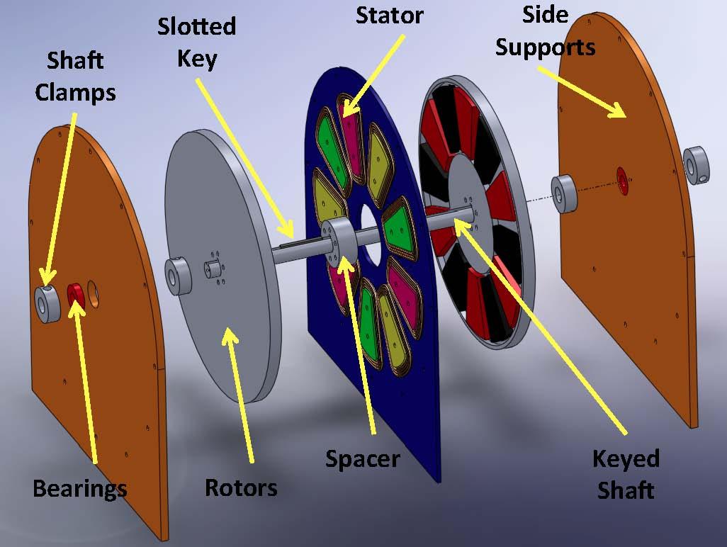 Axial Flux Motor